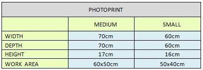 PHOTOPRINT-MEASURES